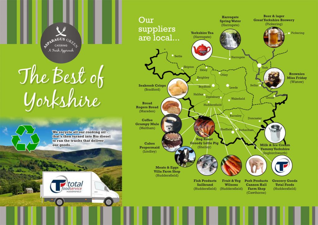 yorkshire-map-landscape